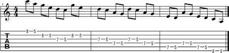 secuencias en la guitarra 3