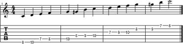 Escala mayor armónica