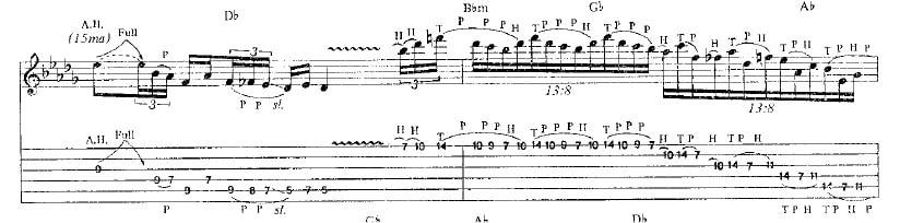 Analisis Para El Solo De Jump De Eddie Van Halen