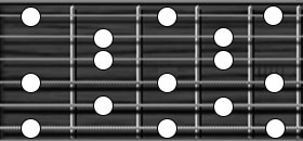 escalas simétricas