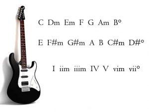 Armonia musical basica guitarra