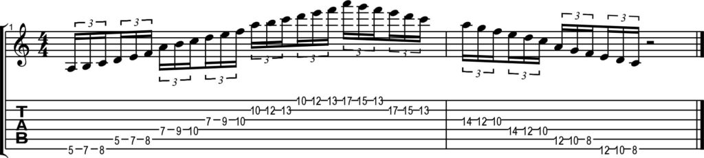 Ejercicio para guitarra
