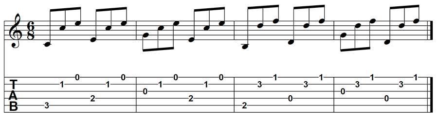 arpegios en guitarra