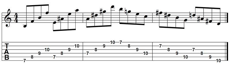 ejercicios para guitarra
