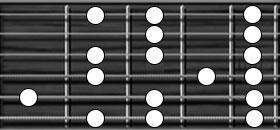 acordes dominantes alterados