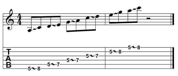 aplicación del slide en la guitarra