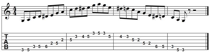 Como tocar la escala blues por modos
