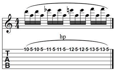 Ejercicio para tapping en la guitarra