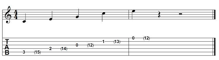 mejorar los armónicos