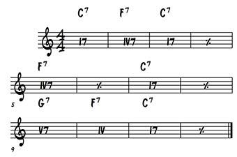 Forma Blues en C