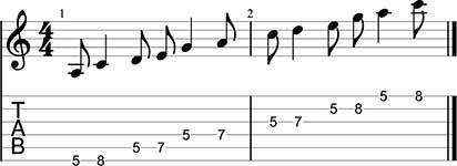 escala usando sincopas