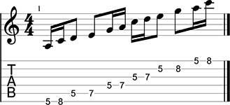 escala en combinación de ritmos