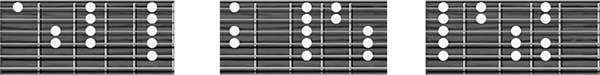 digitaciones de las escalas quinta cuerda