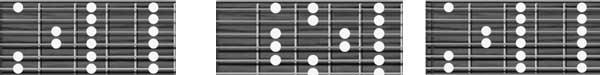 digitaciones de las escalas sexta cuerda