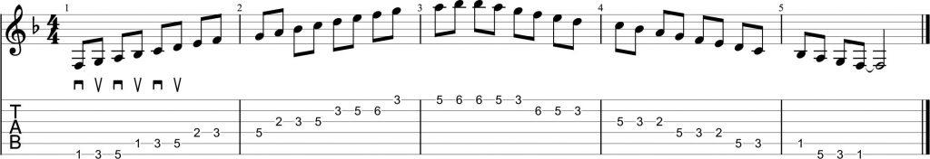 Escala de F mayor, tres notas por cuerda