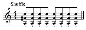 Ritmo continuo en Shuffle gypsy jazz