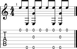 ritmos de batería aplicados a la guitarra