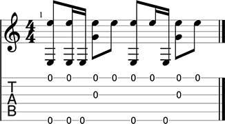 Ritmos en batería aplicados a la guitarra