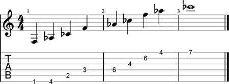 Acorde disminuido arpegios a tres octavas