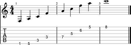 F mayor a tres octavas