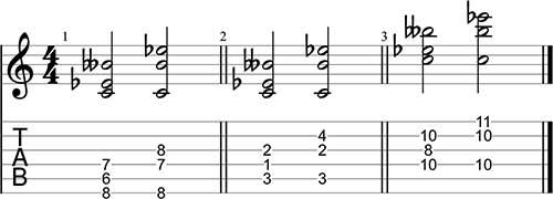 Acordes disminuidos en guitarra