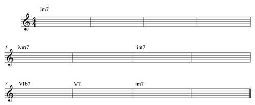 Forma Blues menor