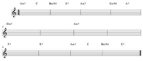 Blues menor variación 4