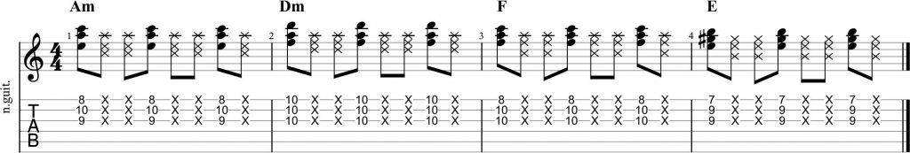 Acordes en inversión para guitarra funk
