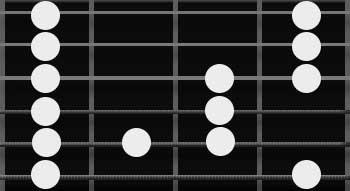 Escala Blues escalas esenciales